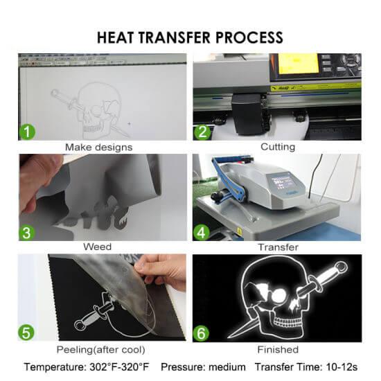 Reflective heat transfer vinyl process